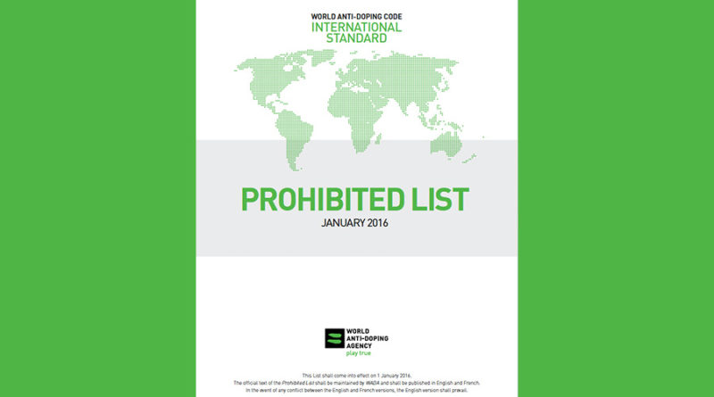 prohibited-list